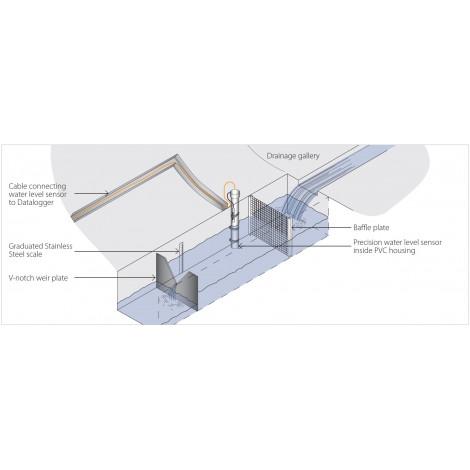 W10 : V-Notch triangular Weirs